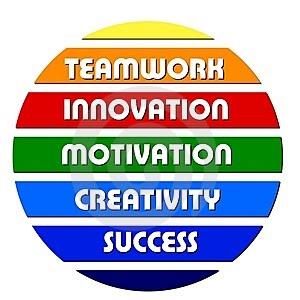 Business Motivation[1]