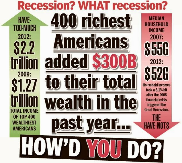 when was why the rich are getting richer and the poor poorer written
