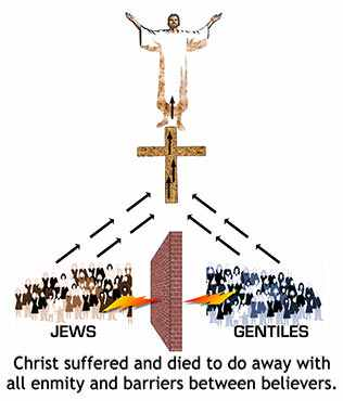 20_barrier-christ-reconcile