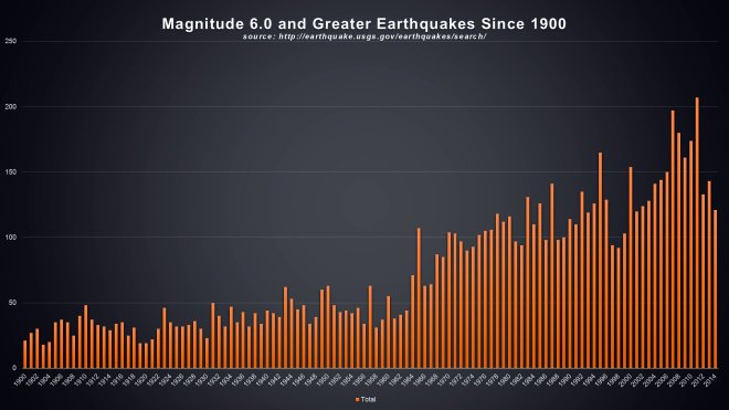 earthquakes1b.jpg
