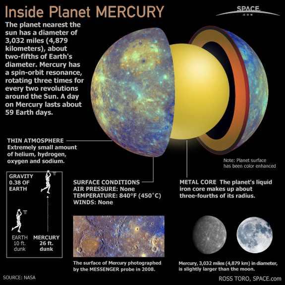 mercury-planet-profile-101111-02.jpg