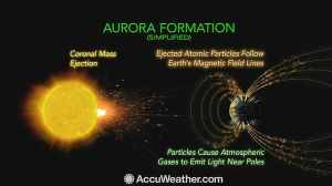 640x360_09111438_aurora-formation-hd