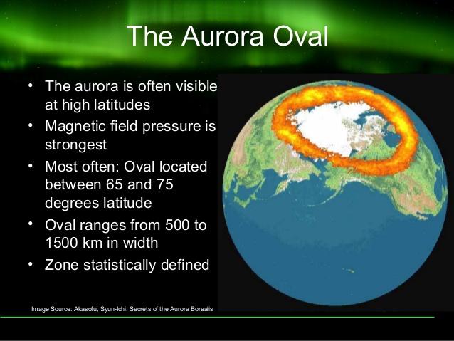 aurora-borealis-12-638.jpg