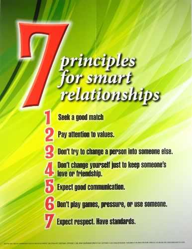 RQ+Poster-7-principles_med