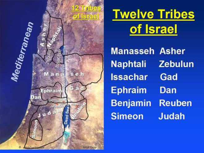 twelve-tribes-of-israel-1024.jpg