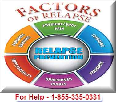 relapse-factors