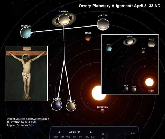 in-this-image-planets-saturn-uranus-jupiter-earth-and-venus-are-shown-aligned-on-an-orrery-model-to-form-what-looks-like-jesus-on-the-cross-believed-to-have-occurred-on-april-3-33-a-d.jpg