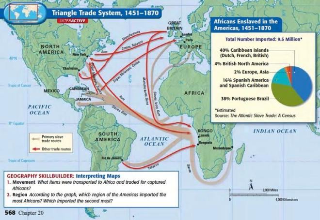 triangular_trade_map