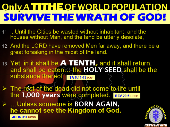 only-a-tithe-of-world-population