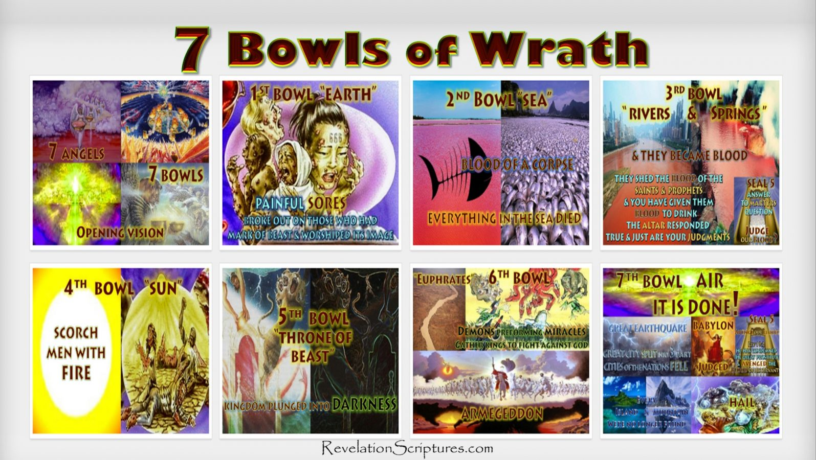 7-Bowls-of-Wrath-in-the-Book-of-Revelation-The-Big-Picture-e1582184105946