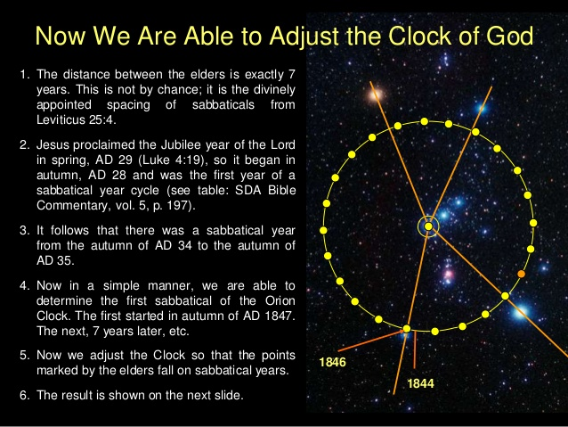 the-clock-of-god-in-orion-version-500-77-638