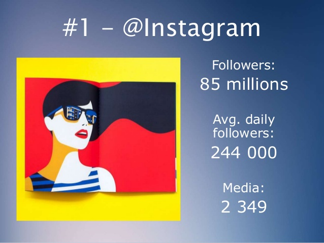 top-10-most-followed-instagram-users-as-of-2015-july-11-638