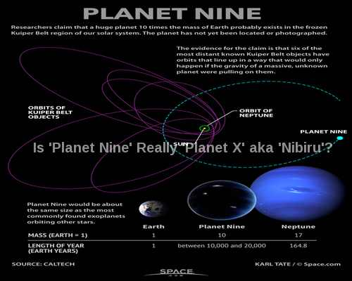 planet_9_x_nibiru
