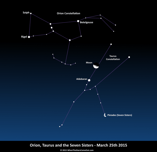 Orion-Taurus-Seven-Sisters-and-the-Moon-25th-March-2015-600w