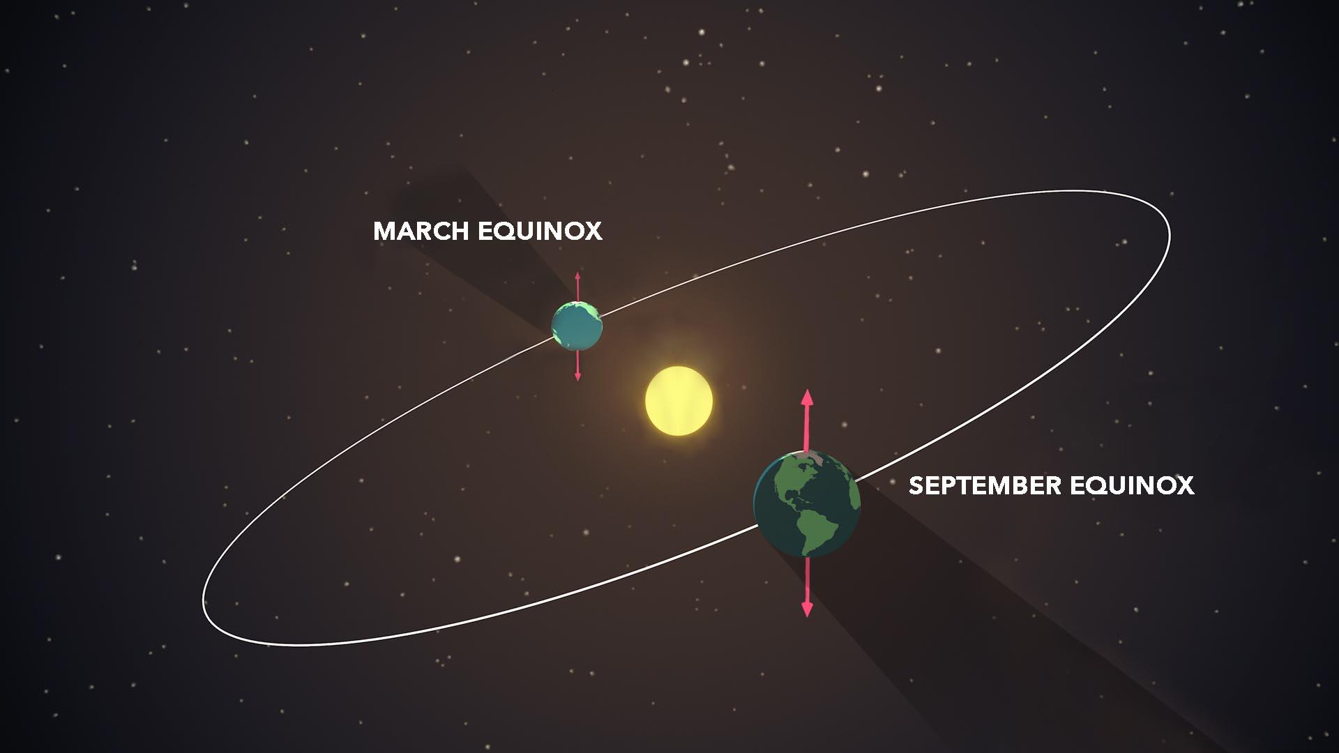 Equinox-NASA-animation-pic.jpg