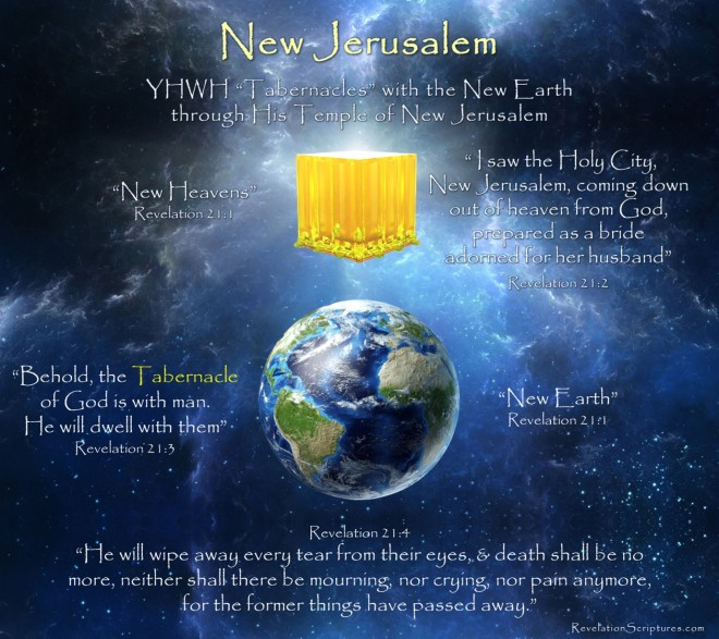 New-Jerusalem-New-Heavens-New-Earth-Revelation-21-Tabernacles.jpg