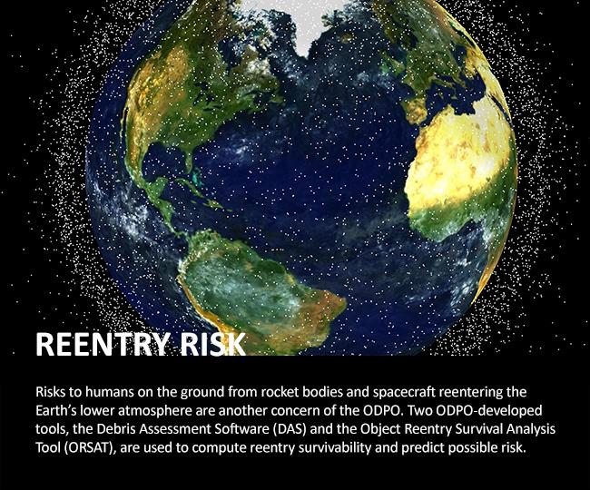 reentry-risk